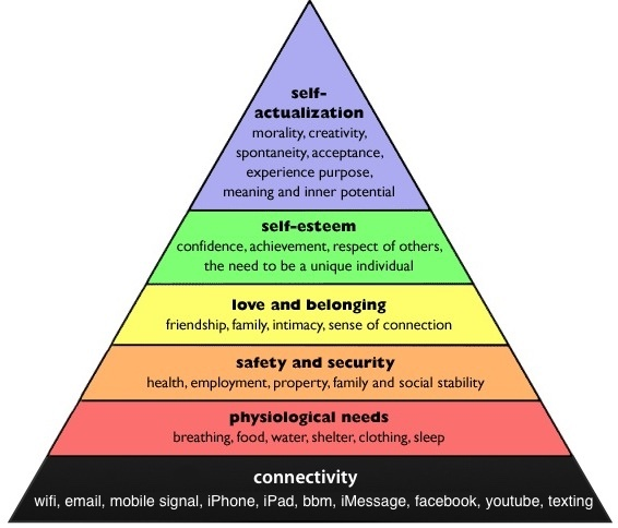 maslow s hierarchy of needs in china Abraham maslow (1908-1970) was an american psychologist who wrote extensively about human behavior, motivations, and needs he is one of the most frequently cited psychologists of the 20th century, and is best known for creating the hierarchy of needs.