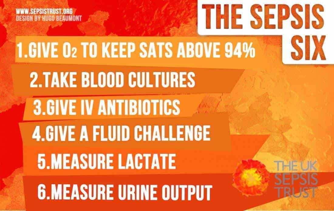 The Sepsis Six by UK Sepsis Trust